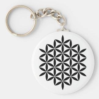 Diseño fractal llavero personalizado