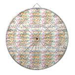 Diseño ÚNICO del fondo del friki: Añada la imagen  Tablero De Dardos