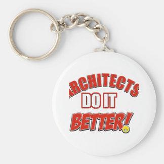 Diseños del arquitecto llavero personalizado