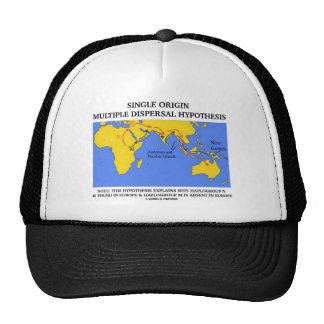Dispersión múltiple del solo origen (evolución) gorras
