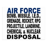 Disposición de la bomba etc. de la fuerza aérea postal