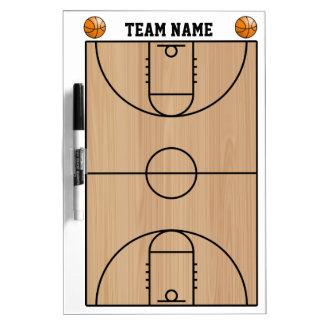 Disposición de la cancha de básquet en la madera pizarras blancas