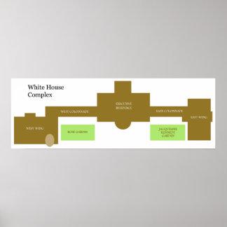 Disposición del diagrama del complejo de la Casa B Impresiones