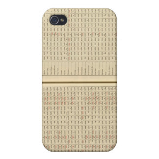 Distances between ports cover for iPhone 4