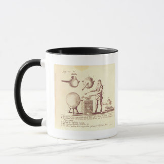 Distilling Equipment Mug