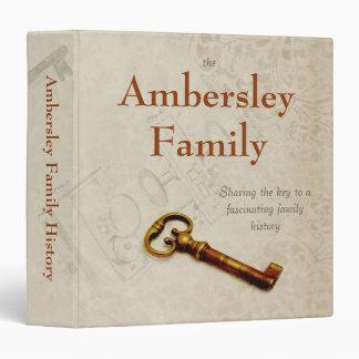Distribución de antecedentes familiares personaliz