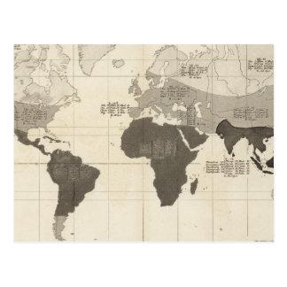 Distribución geográfica de la vegetación postal