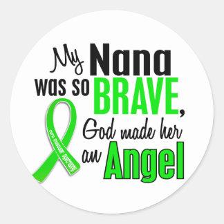 Distrofia muscular Nana del ángel 1 Etiquetas