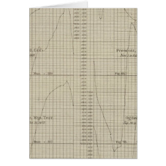 Diurnal relative humidity card