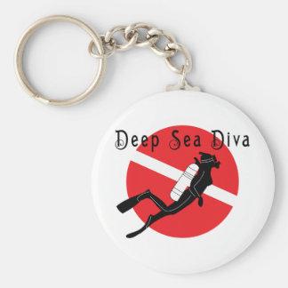 Diva del mar profundo llavero redondo tipo pin