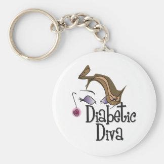 Diva diabética llavero redondo tipo pin