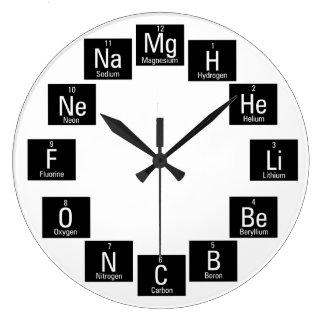 Diversión de los elementos químicos Nerdy Reloj Redondo Grande