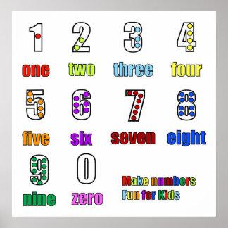 diversión que cuenta el poster de los números