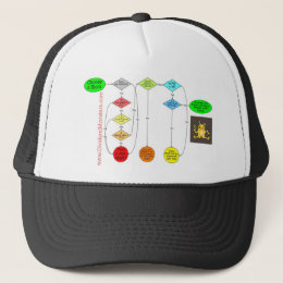 Dividend Monsters Flowchart to Early Retirement Trucker Hat