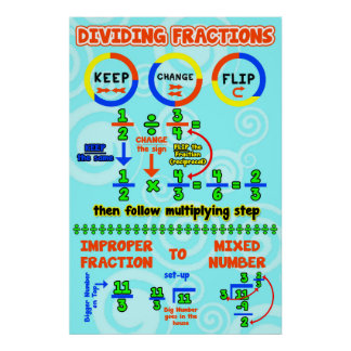 Dividiendo la fracción {poster de la matemáticas}