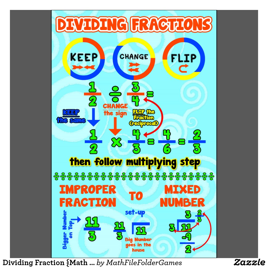 fractionsbakery | dividing fractions