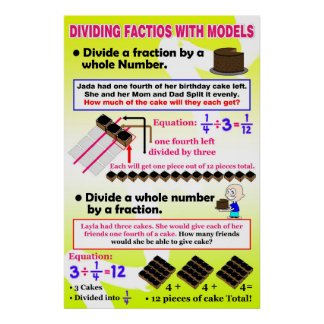Dividing Fractions With Models {Math Poster}