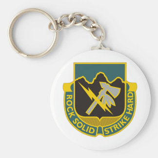 División de infantería 2 llavero redondo tipo pin