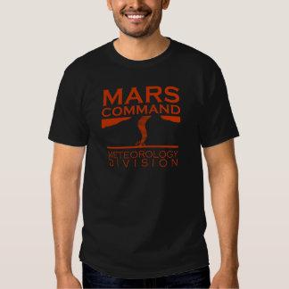 División de la meteorología del comando de Marte Poleras