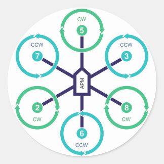 DIY Drone Hexa + Classic Round Sticker