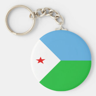Djibouti Fisheye Flag Keychain