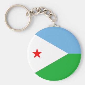 Djibouti Llaveros Personalizados