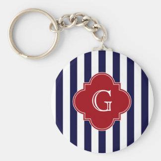 Dk Blue White Stripe Cranberry Quatrefoil Monogram Keychain