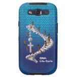 DNA: Ciclo vital Galaxy S3 Cárcasa