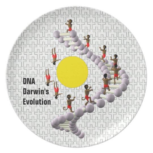 DNA Darwin's Evolution Plate