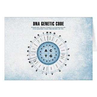 DNA Genetic Code Chart Card