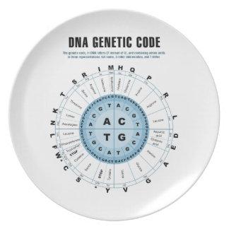 DNA Genetic Code Chart Dinner Plate