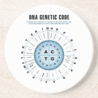 DNA Genetic Code Chart Drink Coaster