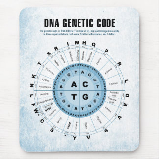 DNA Genetic Code Chart Mouse Pad