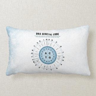 DNA Genetic Code Chart Throw Pillow