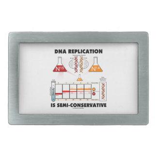 DNA Replication Is Semi-Conservative Belt Buckle