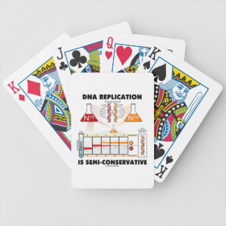 DNA Replication Is Semi-Conservative Bicycle Playing Cards