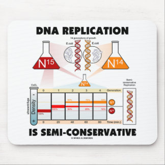 DNA Replication Is Semi-Conservative Mouse Pad