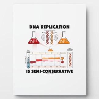 DNA Replication Is Semi-Conservative Plaque