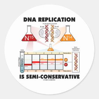 DNA Replication Is Semi-Conservative Classic Round Sticker