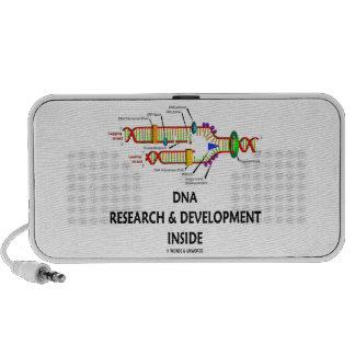 DNA Research & Development Inside Laptop Speakers