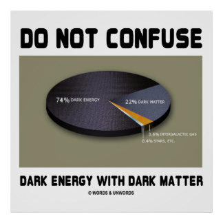 Do Not Confuse Dark Energy With Dark Matter Poster