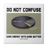 Do Not Confuse Dark Energy With Dark Matter Small Square Tile
