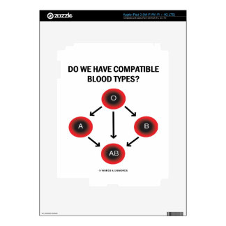 Do We Have Compatible Blood Types? (Medicine) Decals For iPad 3