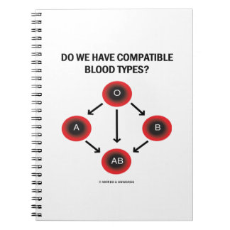 Do We Have Compatible Blood Types? (Medicine) Notebook