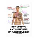 Do You Have Any Symptoms Of Tuberculosis? Post Card