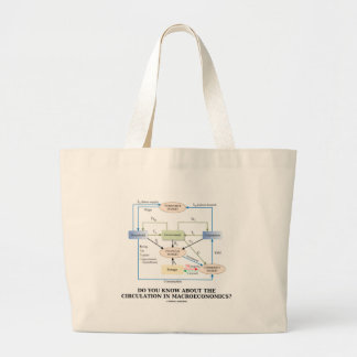 Do You Know About Circulation In Macroeconomics? Large Tote Bag