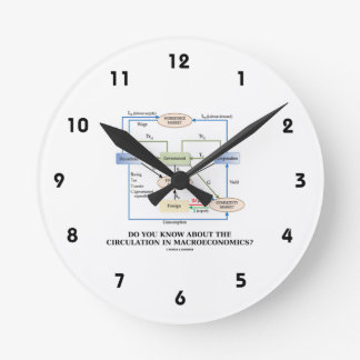 Do You Know About Circulation In Macroeconomics? Round Clock