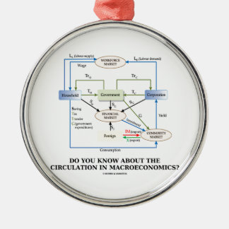 Do You Know About Circulation In Macroeconomics? Round Metal Christmas Ornament