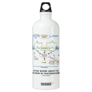 Do You Know About Circulation In Macroeconomics? SIGG Traveler 1.0L Water Bottle
