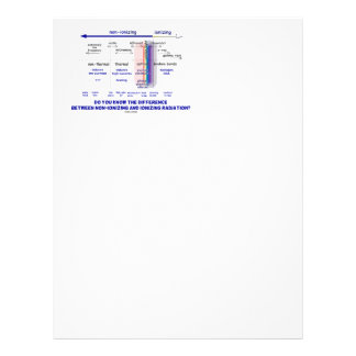 Do You Know Difference Non-Ionizing Ionizing Letterhead Design